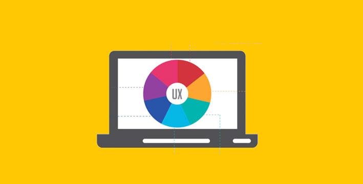 Cómo influye el diseño personalizado en la experiencia del usuario | Wellaggio diseño web